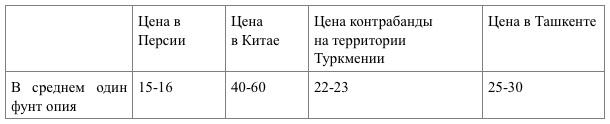 tceny_na_narkotu